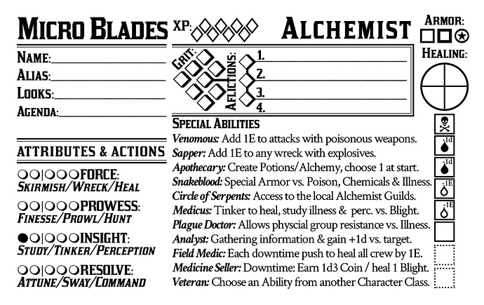 Microblades_Character_alchemist