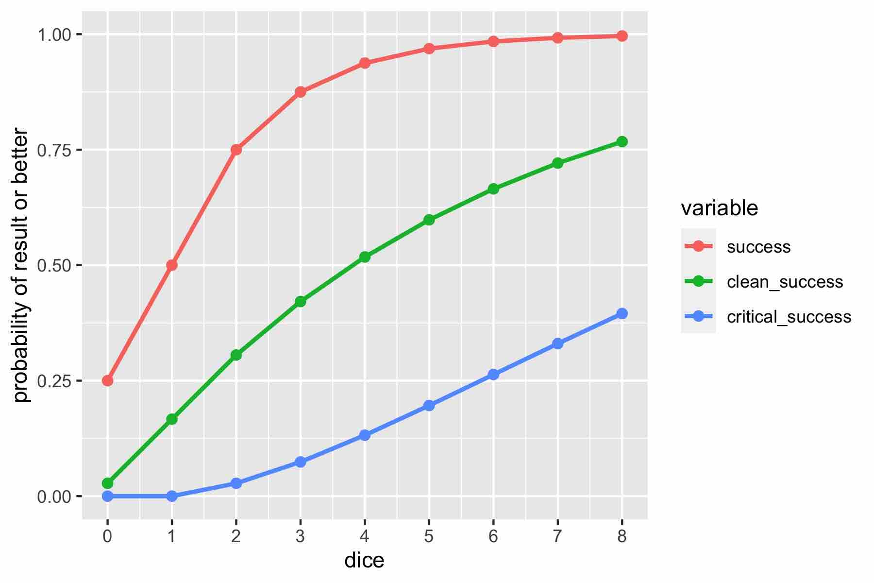 bidt-cumulative-action-probs-low-res